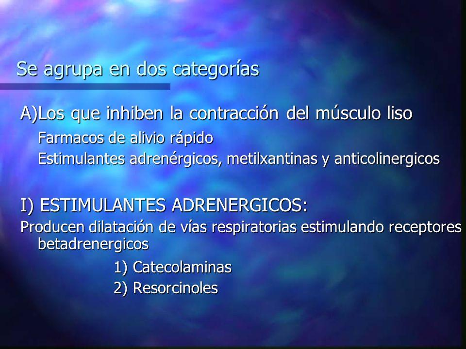 Se agrupa en dos categorías A)Los que inhiben la contracción del músculo liso Farmacos de alivio rápido Estimulantes adrenérgicos, metilxantinas y anticolinergicos I) ESTIMULANTES ADRENERGICOS: Producen dilatación de vías respiratorias estimulando receptores betadrenergicos 1) Catecolaminas 2) Resorcinoles 2) Resorcinoles