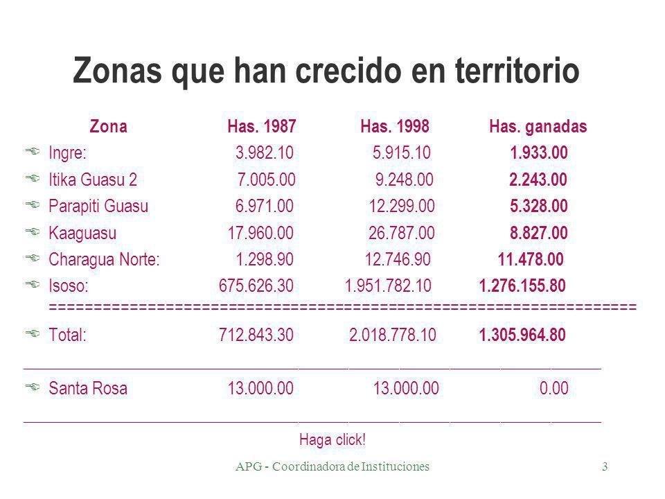 APG - Coordinadora de Instituciones2 Tenencia de tierra en todo el territorio § 948.546.00 hectáreas en 1987 §2.191.550.90 hectáreas en 1998 § 1.243.004.90 hectáreas sumadas desde 1987 a 1998 §Sin embargo si analizamos zona por zona, encontramos los siguientes resultados...