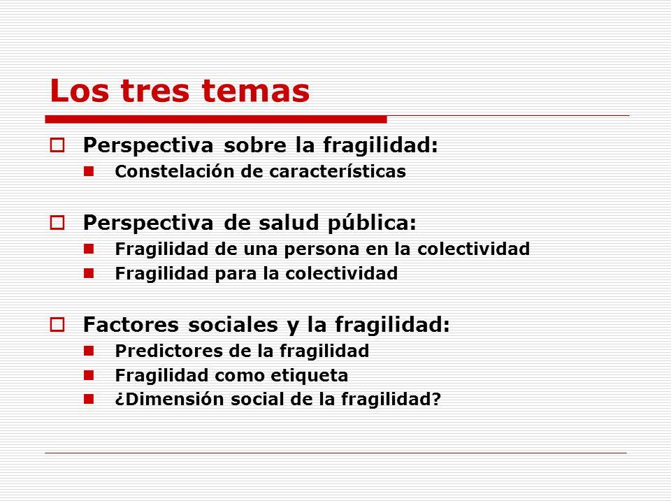 Los tres temas Perspectiva sobre la fragilidad: Constelación de características Perspectiva de salud pública: Fragilidad de una persona en la colectiv