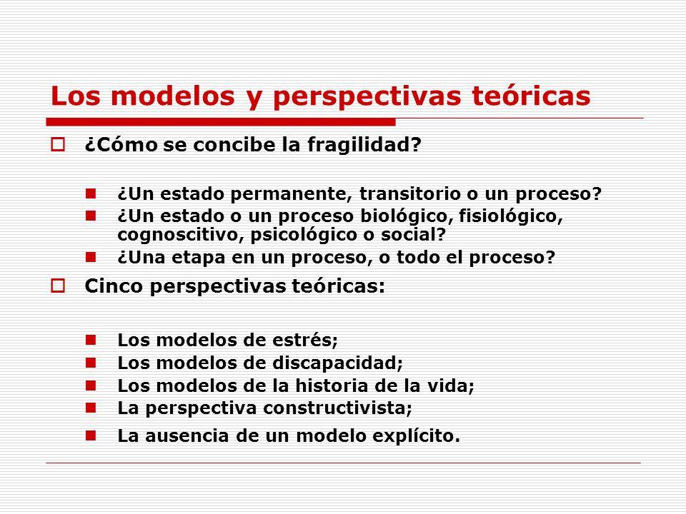 Los modelos y perspectivas teóricas ¿Cómo se concibe la fragilidad? ¿Un estado permanente, transitorio o un proceso? ¿Un estado o un proceso biológico