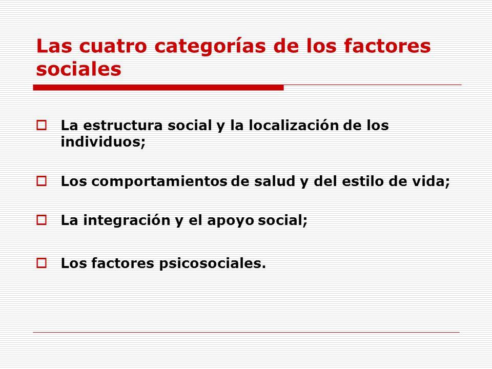 Las cuatro categorías de los factores sociales La estructura social y la localización de los individuos; Los comportamientos de salud y del estilo de