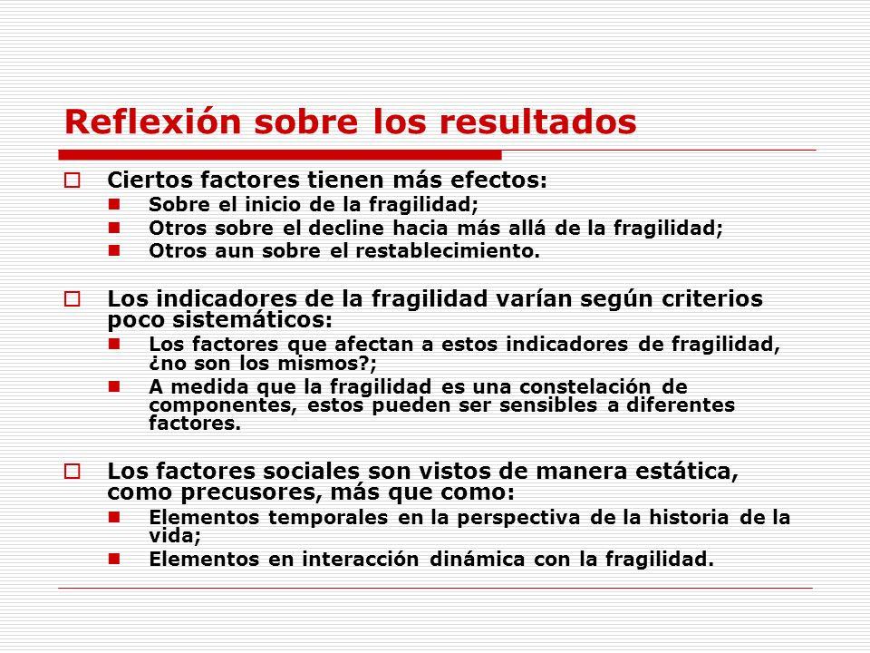 Reflexión sobre los resultados Ciertos factores tienen más efectos: Sobre el inicio de la fragilidad; Otros sobre el decline hacia más allá de la frag