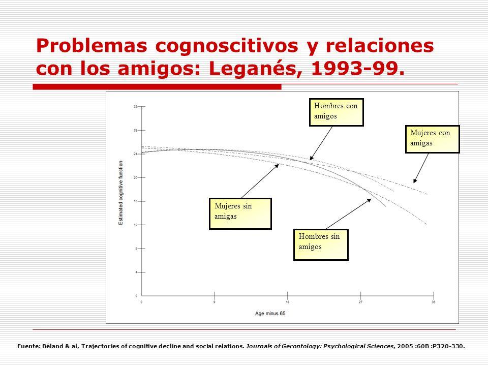 Problemas cognoscitivos y relaciones con los amigos: Leganés, 1993-99. Hombres sin amigos Mujeres con amigas Mujeres sin amigas Hombres con amigos Fue