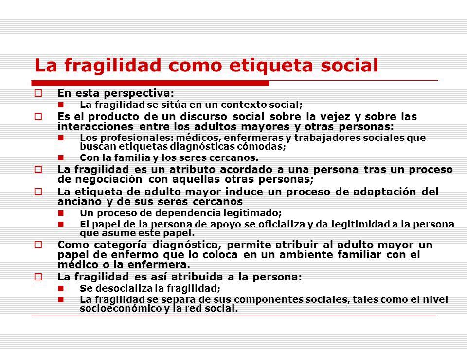 La fragilidad como etiqueta social En esta perspectiva: La fragilidad se sitúa en un contexto social; Es el producto de un discurso social sobre la ve