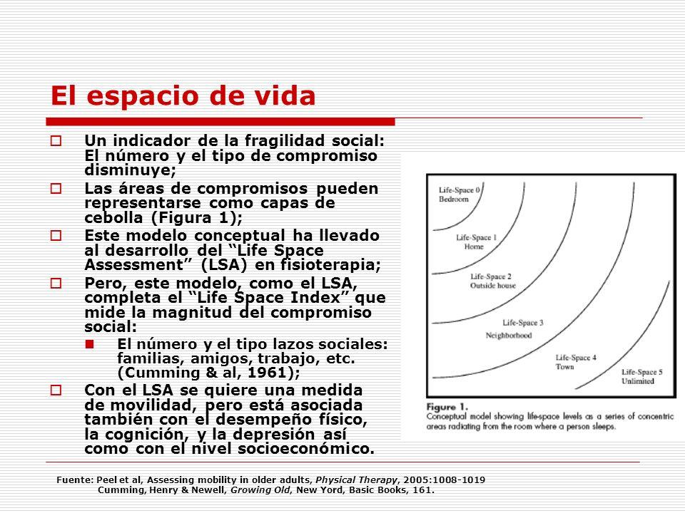 El espacio de vida Un indicador de la fragilidad social: El número y el tipo de compromiso disminuye; Las áreas de compromisos pueden representarse co