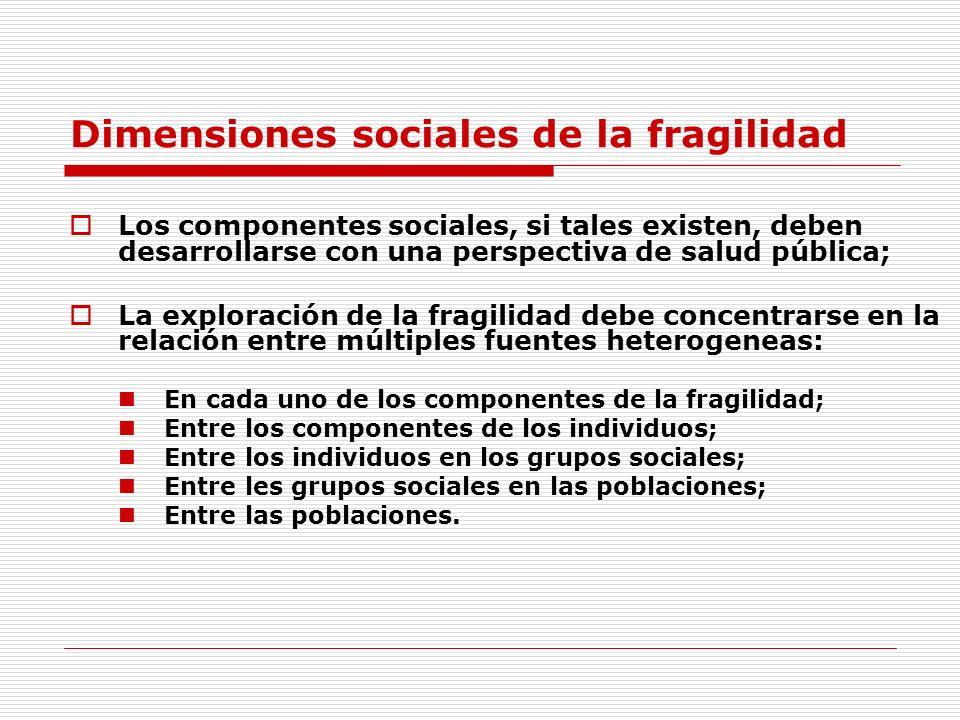 Dimensiones sociales de la fragilidad Los componentes sociales, si tales existen, deben desarrollarse con una perspectiva de salud pública; La explora