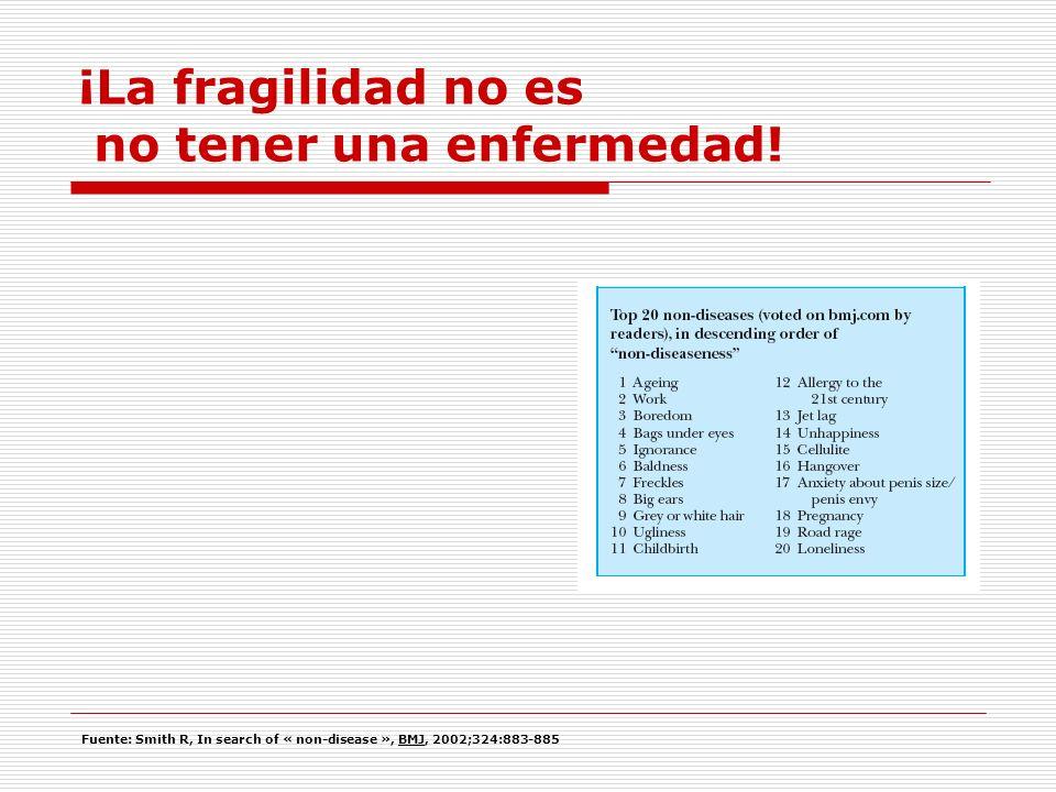 ¡La fragilidad no es no tener una enfermedad! Fuente: Smith R, In search of « non-disease », BMJ, 2002;324:883-885