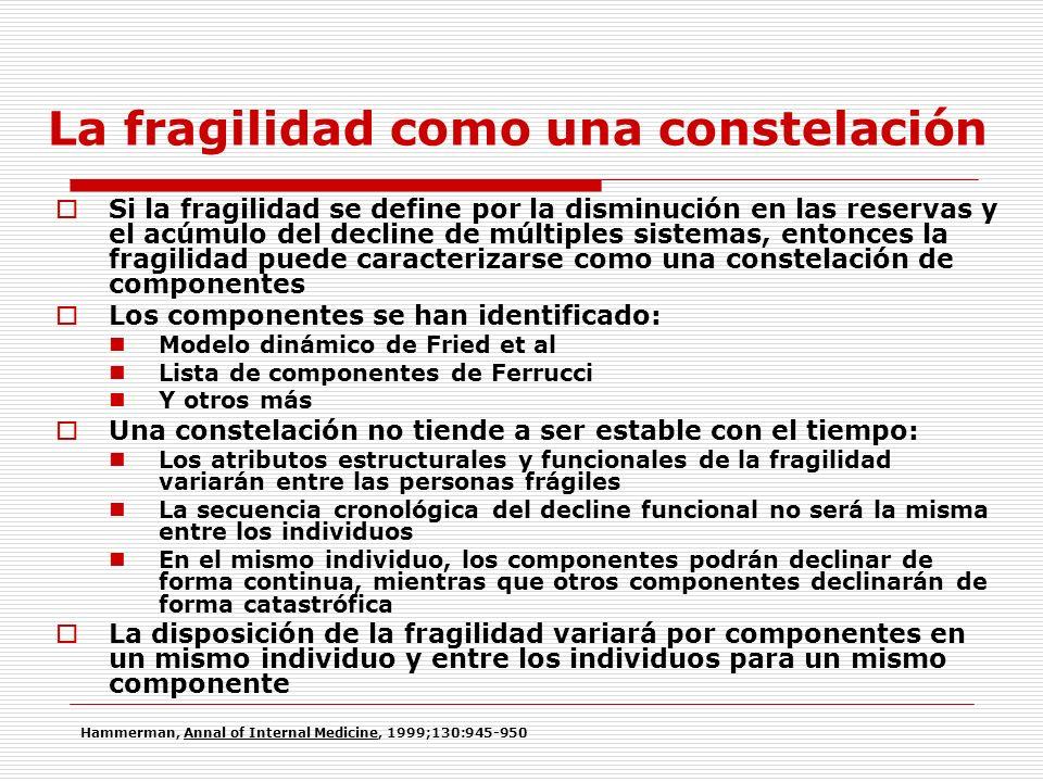 Cambio cronológico en los componentes de la fragilidad Fuente: L.