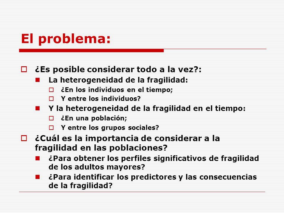 El problema: ¿Es posible considerar todo a la vez?: La heterogeneidad de la fragilidad: ¿En los individuos en el tiempo; Y entre los individuos? Y la