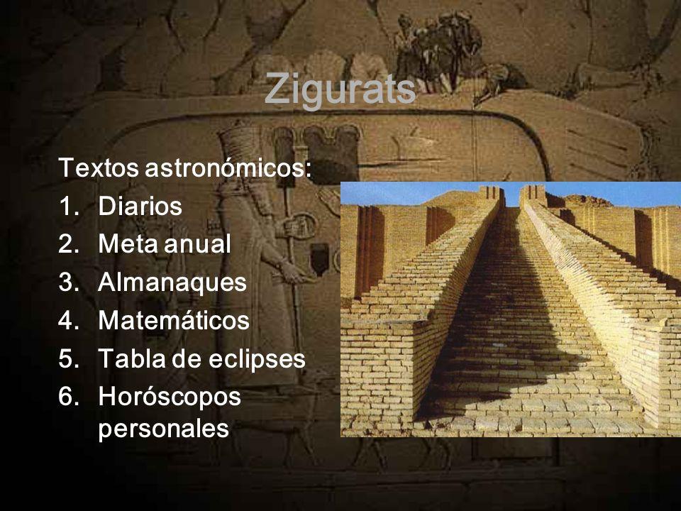 Zigurats Textos astronómicos: 1.Diarios 2.Meta anual 3.Almanaques 4.Matemáticos 5.Tabla de eclipses 6.Horóscopos personales