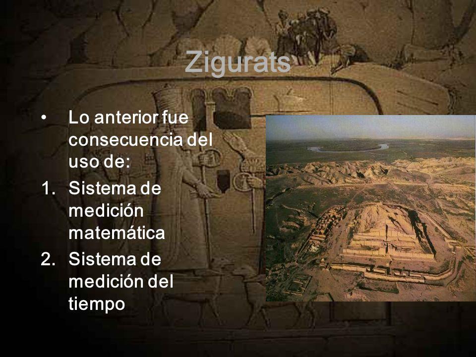 Los dioses ABZU/ANU Origen sumerio/acadio Personificación masculina de las aguas subterráneas Es aquel que habla y crea Señor supremo