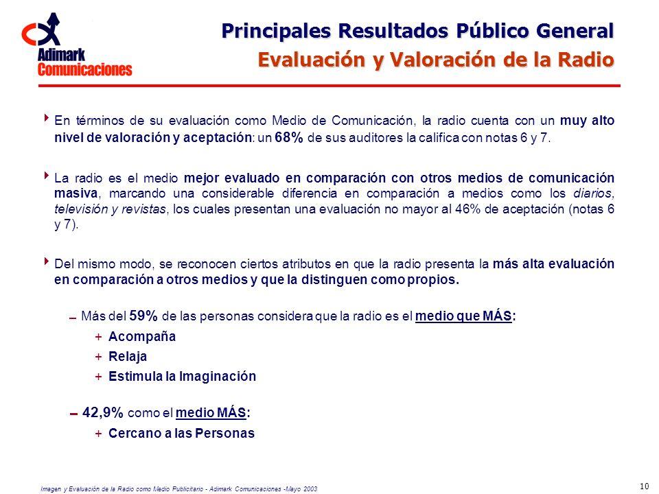 Imagen y Evaluación de la Radio como Medio Publicitario - Adimark Comunicaciones -Mayo 2003 10 En términos de su evaluación como Medio de Comunicación