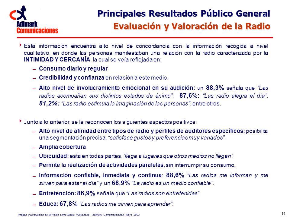 Imagen y Evaluación de la Radio como Medio Publicitario - Adimark Comunicaciones -Mayo 2003 11 Esta información encuentra alto nivel de concordancia c