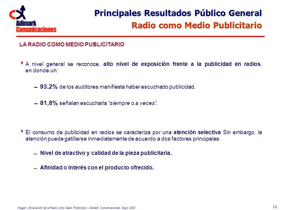 Imagen y Evaluación de la Radio como Medio Publicitario - Adimark Comunicaciones -Mayo 2003 12 LA RADIO COMO MEDIO PUBLICITARIO A nivel general se rec