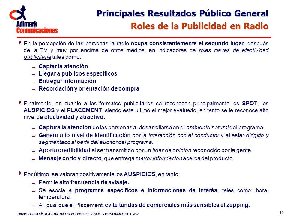 Imagen y Evaluación de la Radio como Medio Publicitario - Adimark Comunicaciones -Mayo 2003 16 En la percepción de las personas la radio ocupa consist