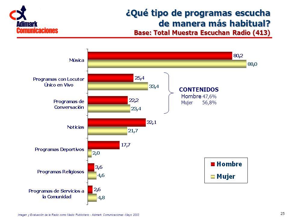 Imagen y Evaluación de la Radio como Medio Publicitario - Adimark Comunicaciones -Mayo 2003 25 ¿Qué tipo de programas escucha de manera más habitual?