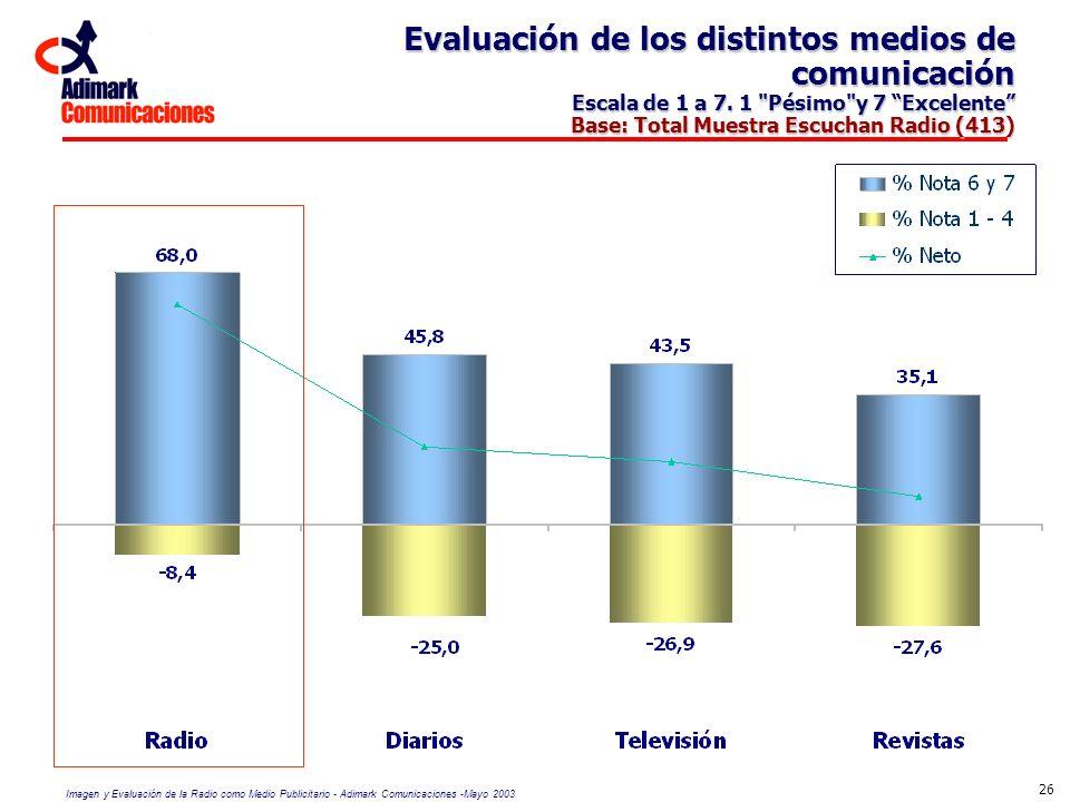 Imagen y Evaluación de la Radio como Medio Publicitario - Adimark Comunicaciones -Mayo 2003 26 Evaluación de los distintos medios de comunicación Esca