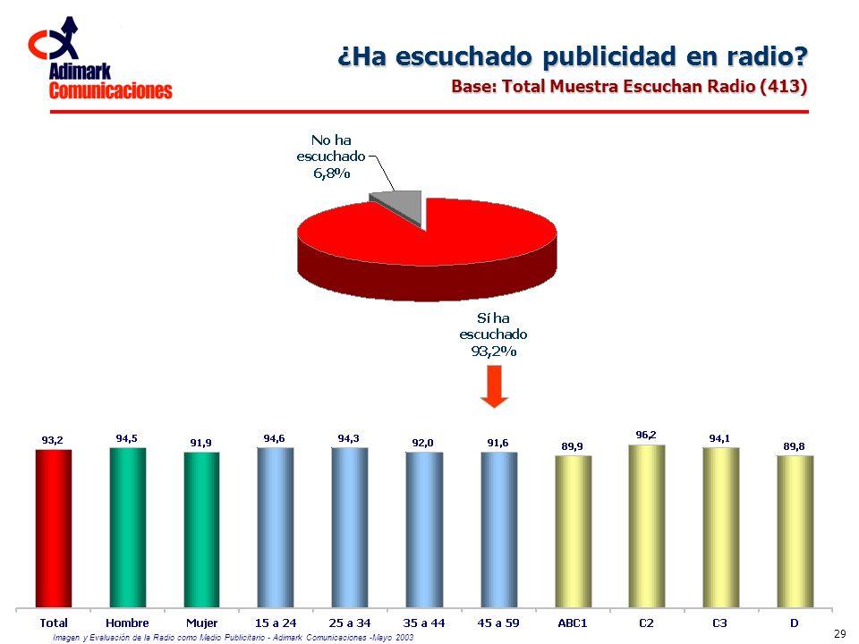 Imagen y Evaluación de la Radio como Medio Publicitario - Adimark Comunicaciones -Mayo 2003 29 ¿Ha escuchado publicidad en radio? Base: Total Muestra