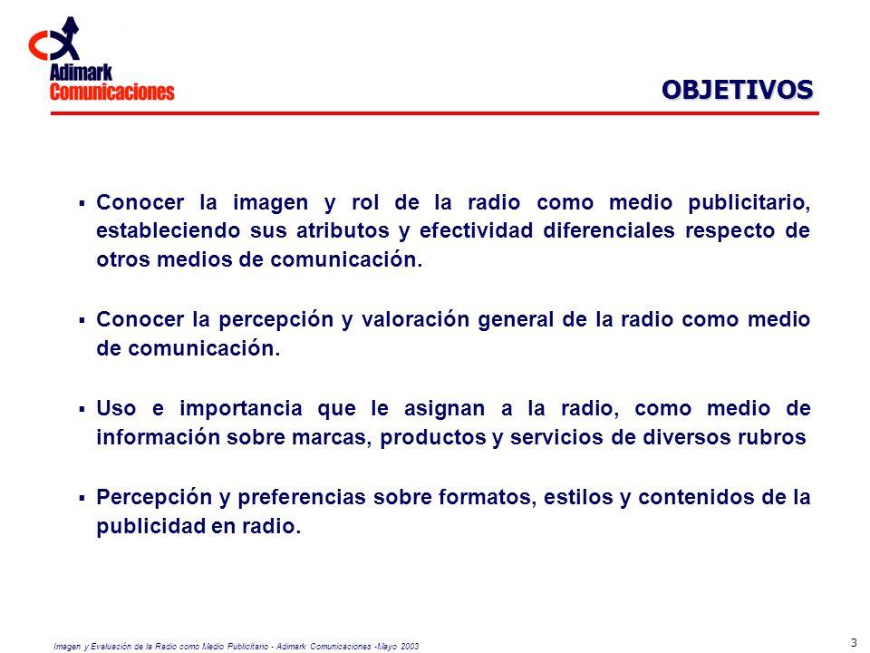 Imagen y Evaluación de la Radio como Medio Publicitario - Adimark Comunicaciones -Mayo 2003 64 Formatos Publicitarios Radio: Placement Formato mejor evaluado en tanto se le atribuye ALTA EFECTIVIDAD PUBLICITARIA ASPECTOS POSITIVOS Segmentación más precisa: asociación con perfil de auditor más específico.