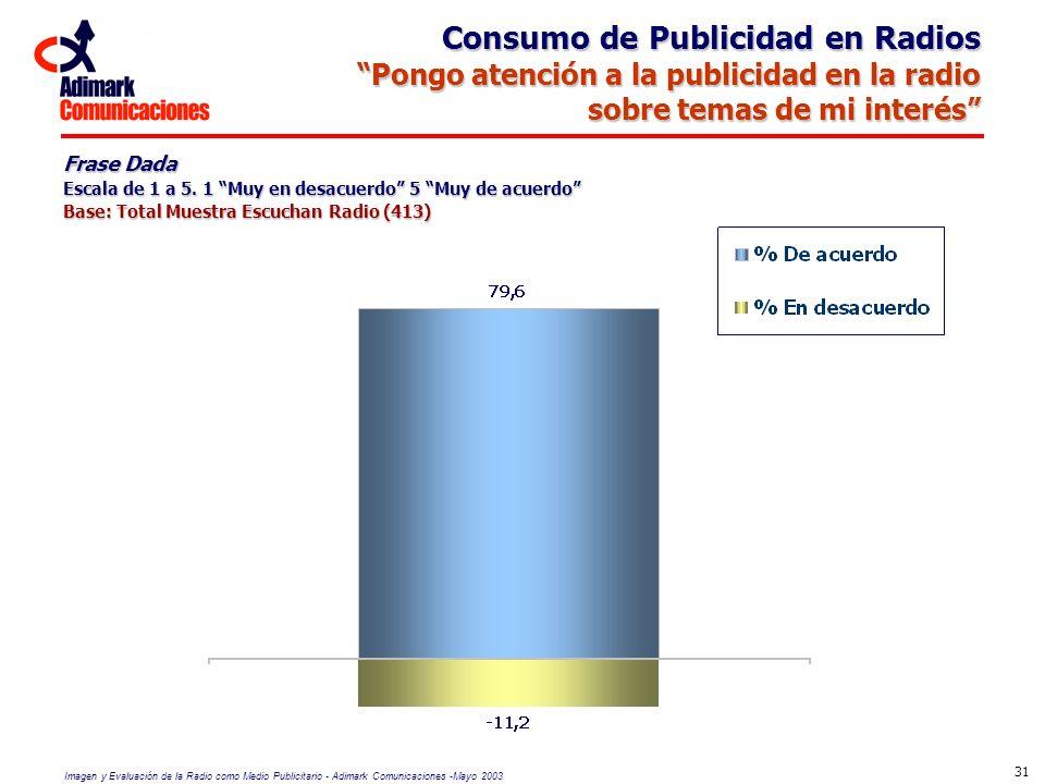 Imagen y Evaluación de la Radio como Medio Publicitario - Adimark Comunicaciones -Mayo 2003 31 Consumo de Publicidad en Radios Pongo atención a la pub