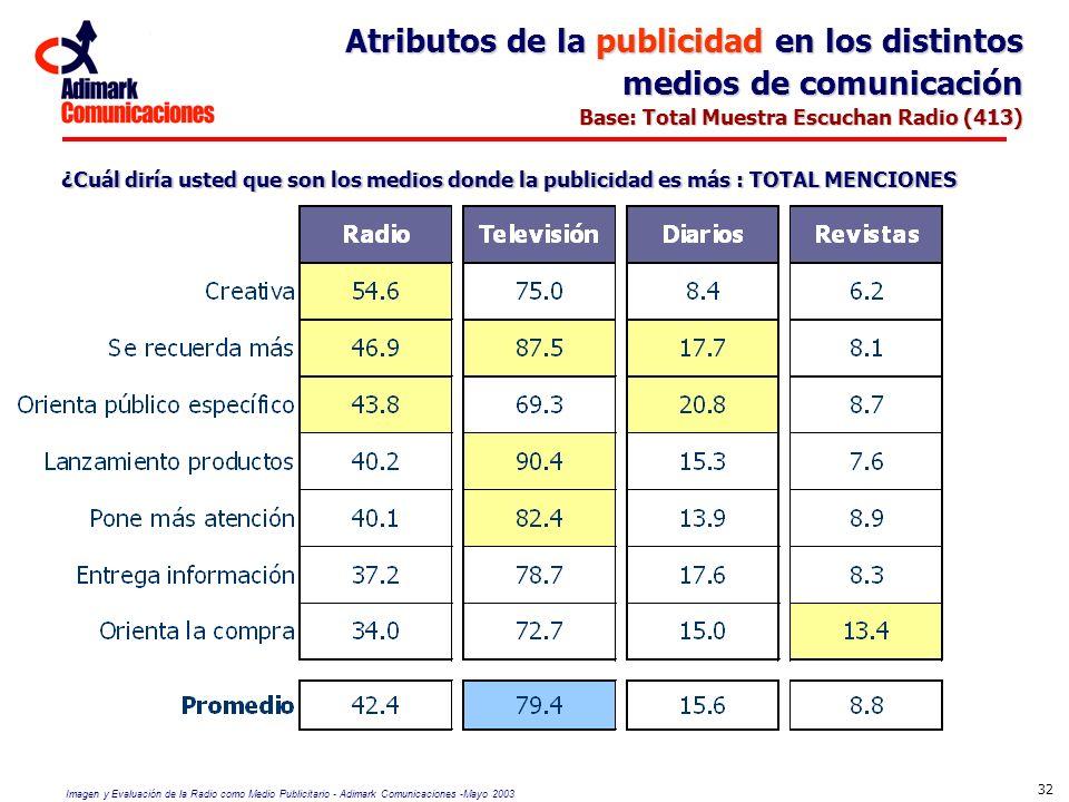 Imagen y Evaluación de la Radio como Medio Publicitario - Adimark Comunicaciones -Mayo 2003 32 Atributos de la publicidad en los distintos medios de c