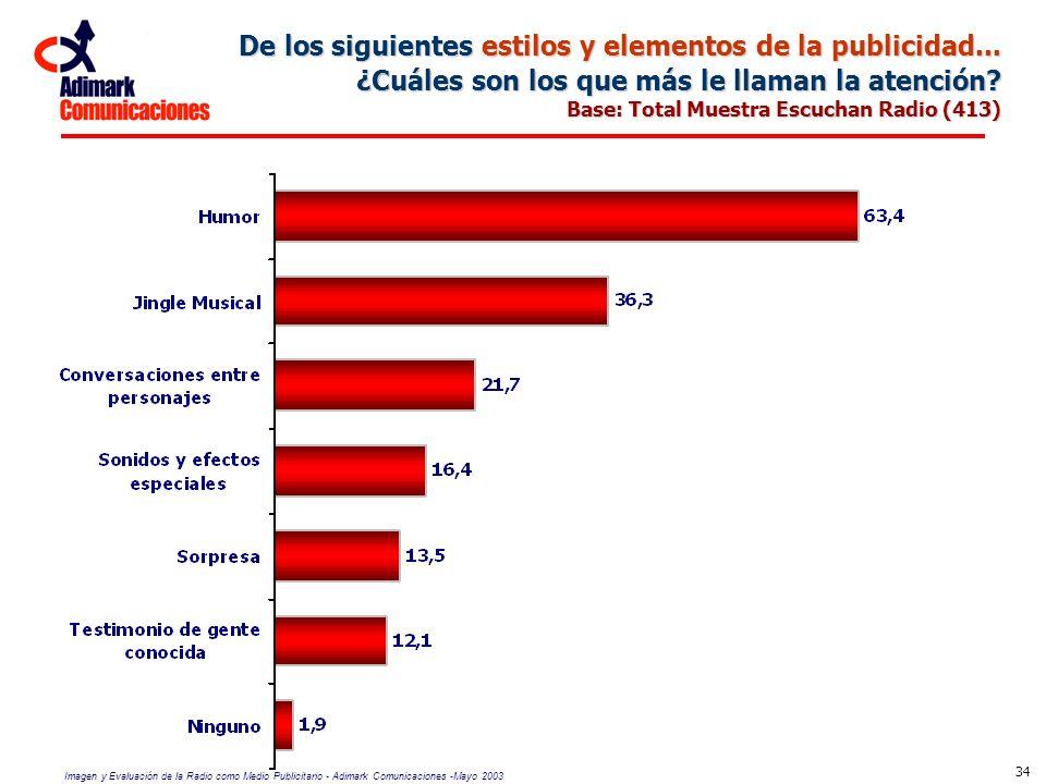 Imagen y Evaluación de la Radio como Medio Publicitario - Adimark Comunicaciones -Mayo 2003 34 De los siguientes estilos y elementos de la publicidad.