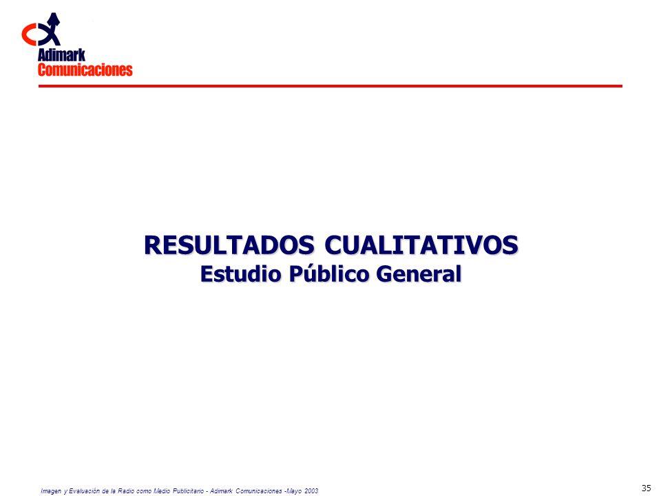 Imagen y Evaluación de la Radio como Medio Publicitario - Adimark Comunicaciones -Mayo 2003 35 RESULTADOS CUALITATIVOS Estudio Público General