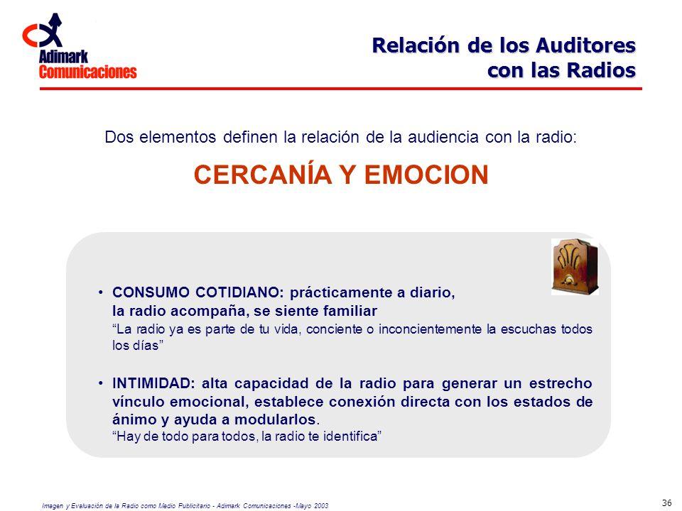Imagen y Evaluación de la Radio como Medio Publicitario - Adimark Comunicaciones -Mayo 2003 36 Relación de los Auditores con las Radios Dos elementos