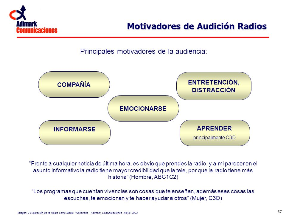 Imagen y Evaluación de la Radio como Medio Publicitario - Adimark Comunicaciones -Mayo 2003 37 Motivadores de Audición Radios COMPAÑÍA Principales mot
