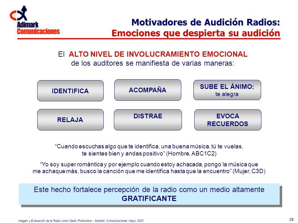 Imagen y Evaluación de la Radio como Medio Publicitario - Adimark Comunicaciones -Mayo 2003 38 El ALTO NIVEL DE INVOLUCRAMIENTO EMOCIONAL de los audit