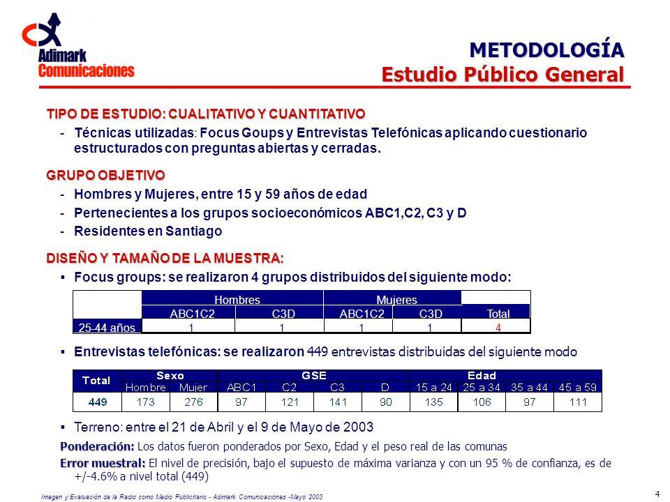 Imagen y Evaluación de la Radio como Medio Publicitario - Adimark Comunicaciones -Mayo 2003 4 METODOLOGÍA Estudio Público General TIPO DE ESTUDIO: CUA
