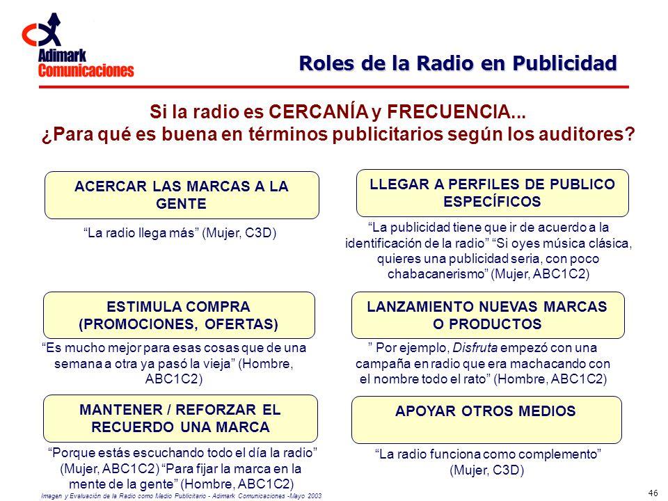Imagen y Evaluación de la Radio como Medio Publicitario - Adimark Comunicaciones -Mayo 2003 46 Roles de la Radio en Publicidad LANZAMIENTO NUEVAS MARC