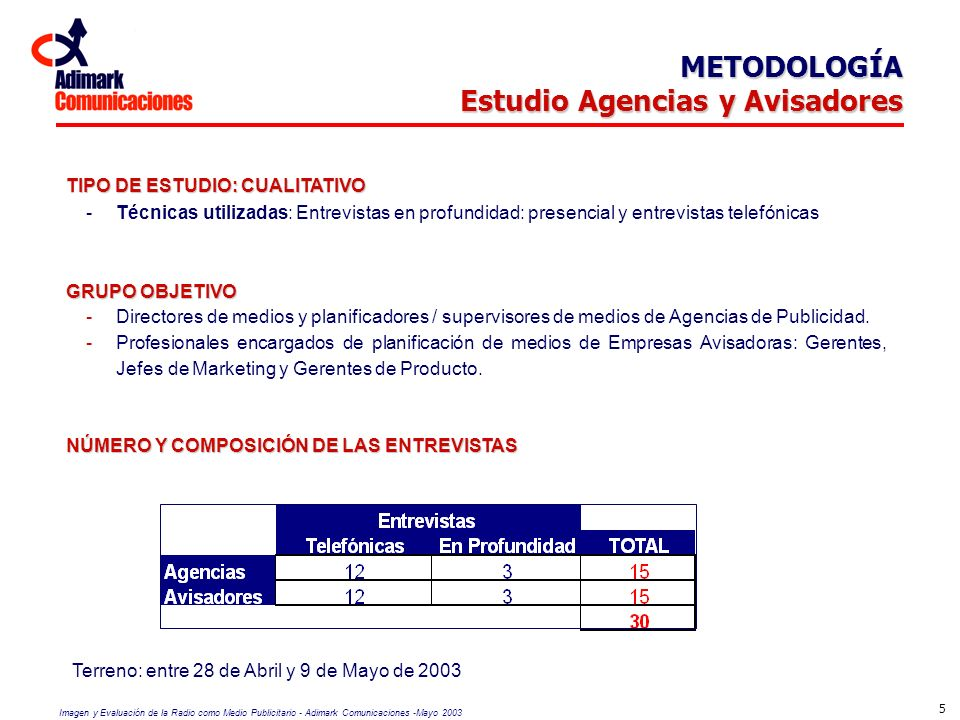 Imagen y Evaluación de la Radio como Medio Publicitario - Adimark Comunicaciones -Mayo 2003 5 METODOLOGÍA Estudio Agencias y Avisadores TIPO DE ESTUDI