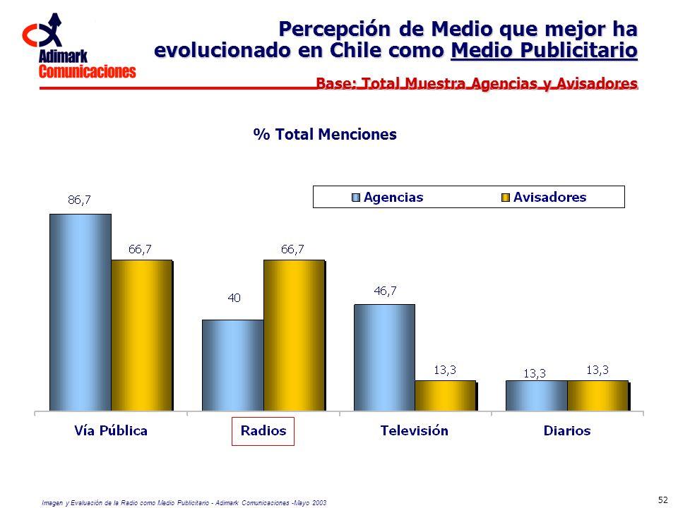 Imagen y Evaluación de la Radio como Medio Publicitario - Adimark Comunicaciones -Mayo 2003 52 Percepción de Medio que mejor ha evolucionado en Chile