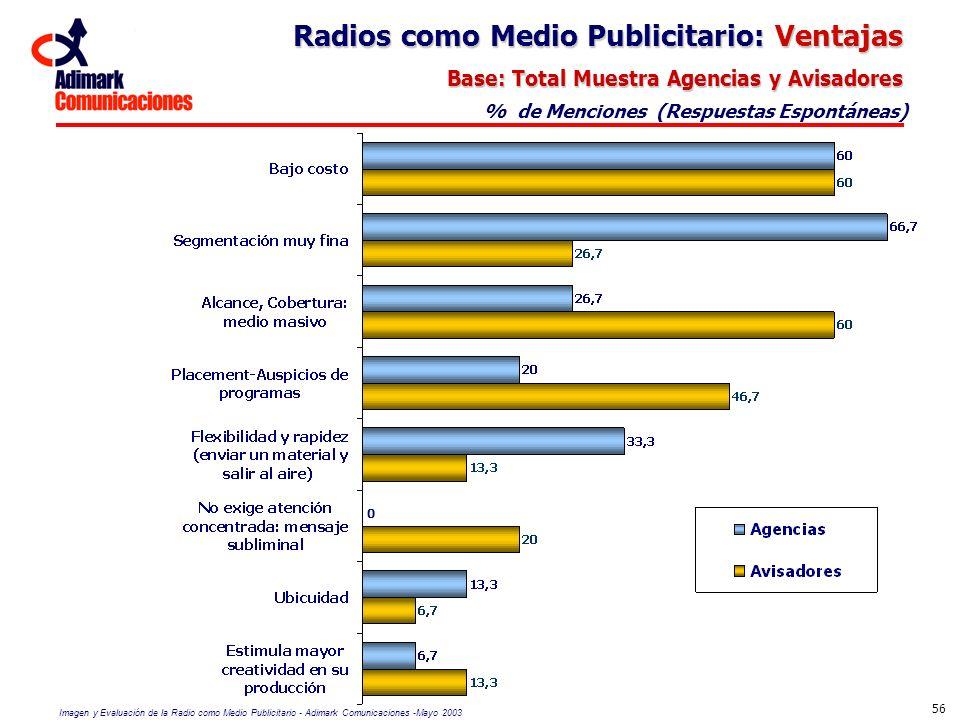 Imagen y Evaluación de la Radio como Medio Publicitario - Adimark Comunicaciones -Mayo 2003 56 Radios como Medio Publicitario: Ventajas Base: Total Mu