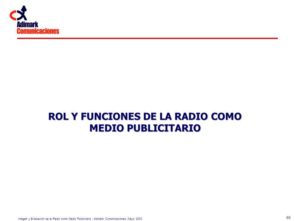 Imagen y Evaluación de la Radio como Medio Publicitario - Adimark Comunicaciones -Mayo 2003 60 ROL Y FUNCIONES DE LA RADIO COMO MEDIO PUBLICITARIO