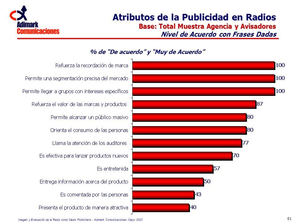 Imagen y Evaluación de la Radio como Medio Publicitario - Adimark Comunicaciones -Mayo 2003 61 Atributos de la Publicidad en Radios Base: Total Muestr