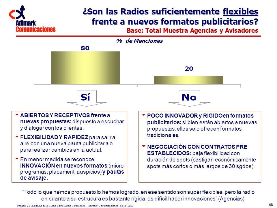 Imagen y Evaluación de la Radio como Medio Publicitario - Adimark Comunicaciones -Mayo 2003 68 % de Menciones ¿Son las Radios suficientemente flexible