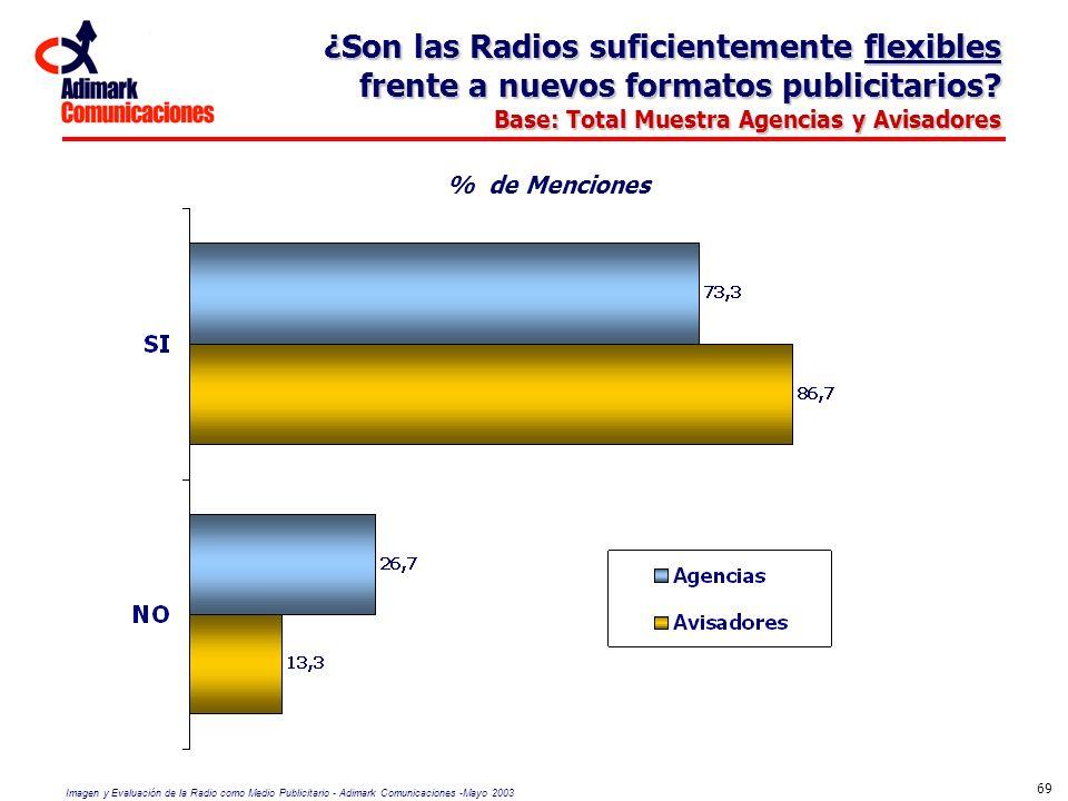 Imagen y Evaluación de la Radio como Medio Publicitario - Adimark Comunicaciones -Mayo 2003 69 % de Menciones ¿Son las Radios suficientemente flexible