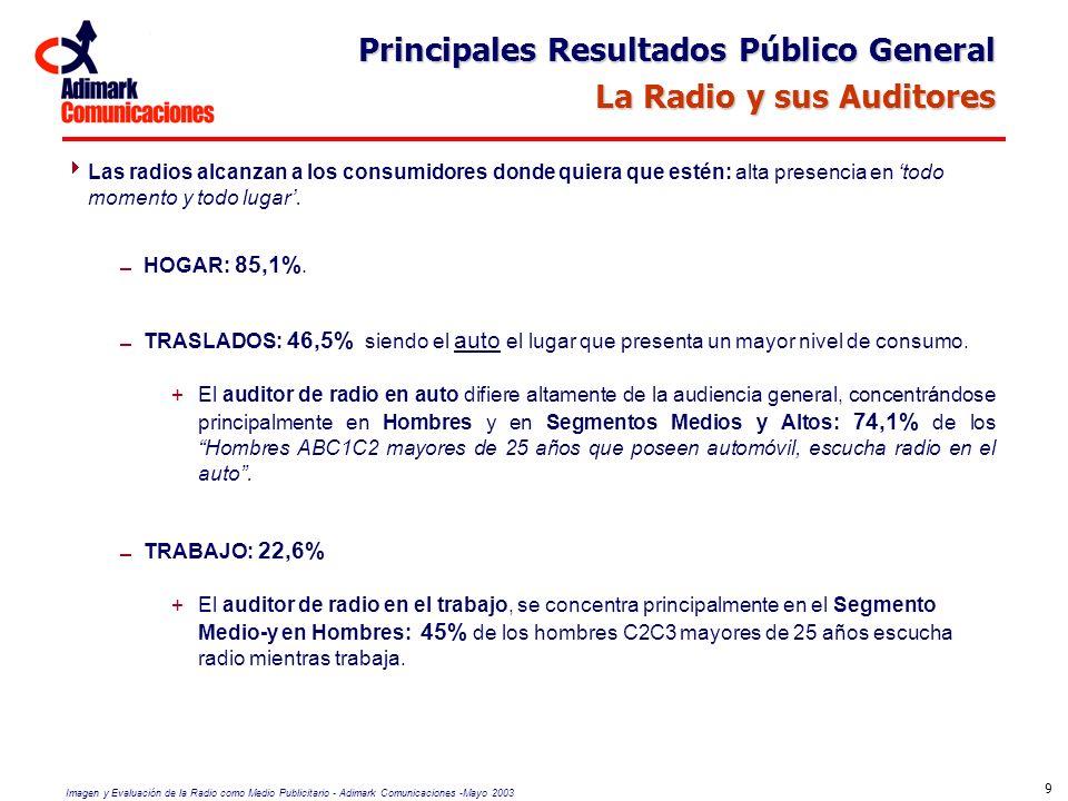 Imagen y Evaluación de la Radio como Medio Publicitario - Adimark Comunicaciones -Mayo 2003 10 En términos de su evaluación como Medio de Comunicación, la radio cuenta con un muy alto nivel de valoración y aceptación: un 68% de sus auditores la califica con notas 6 y 7.