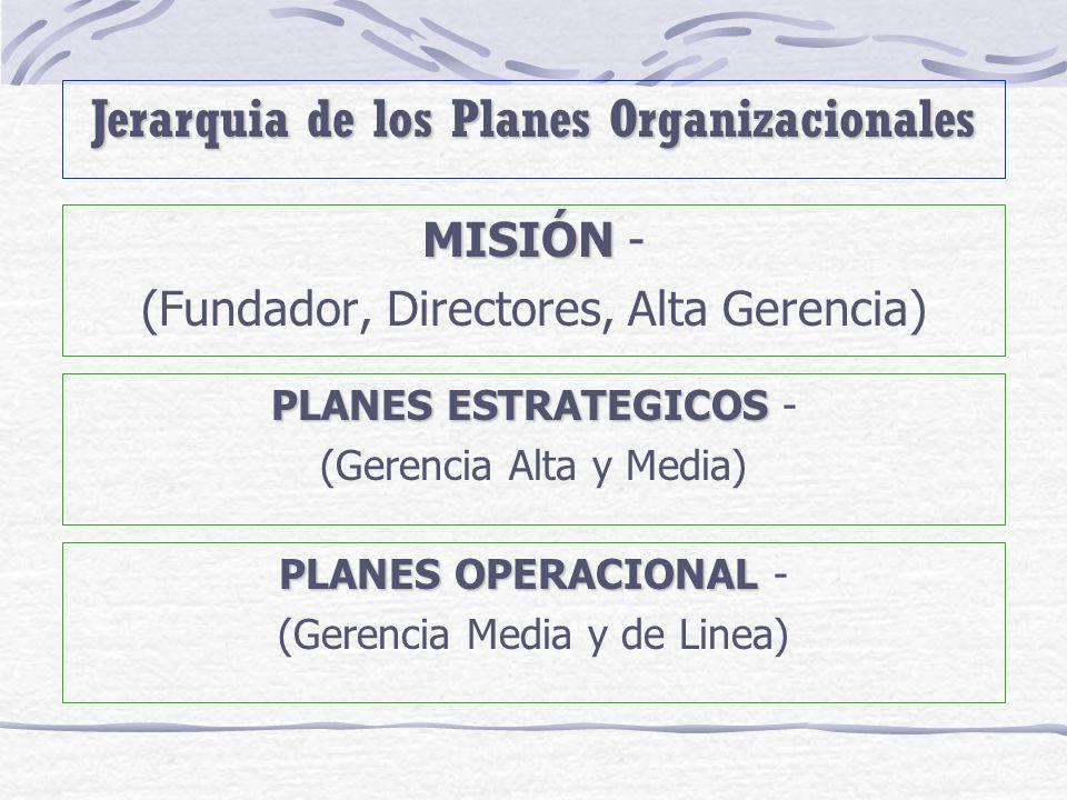 MISIÓN MISIÓN - (Fundador, Directores, Alta Gerencia) PLANES ESTRATEGICOS PLANES ESTRATEGICOS - (Gerencia Alta y Media) PLANES OPERACIONAL PLANES OPER
