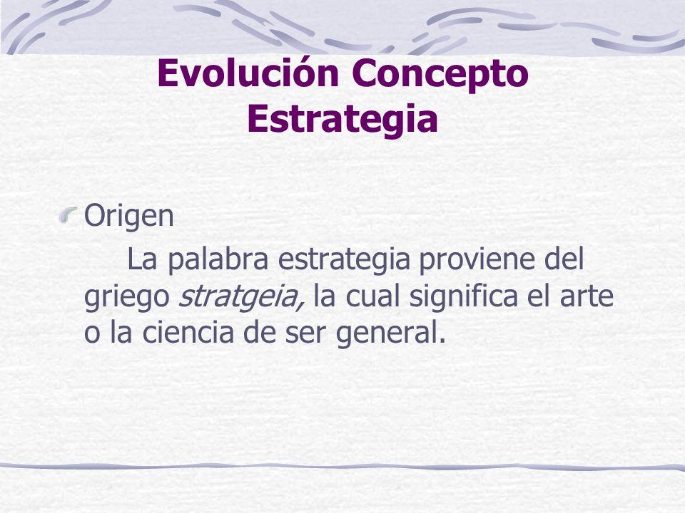 Evolución Concepto Estrategia Origen La palabra estrategia proviene del griego stratgeia, la cual significa el arte o la ciencia de ser general.