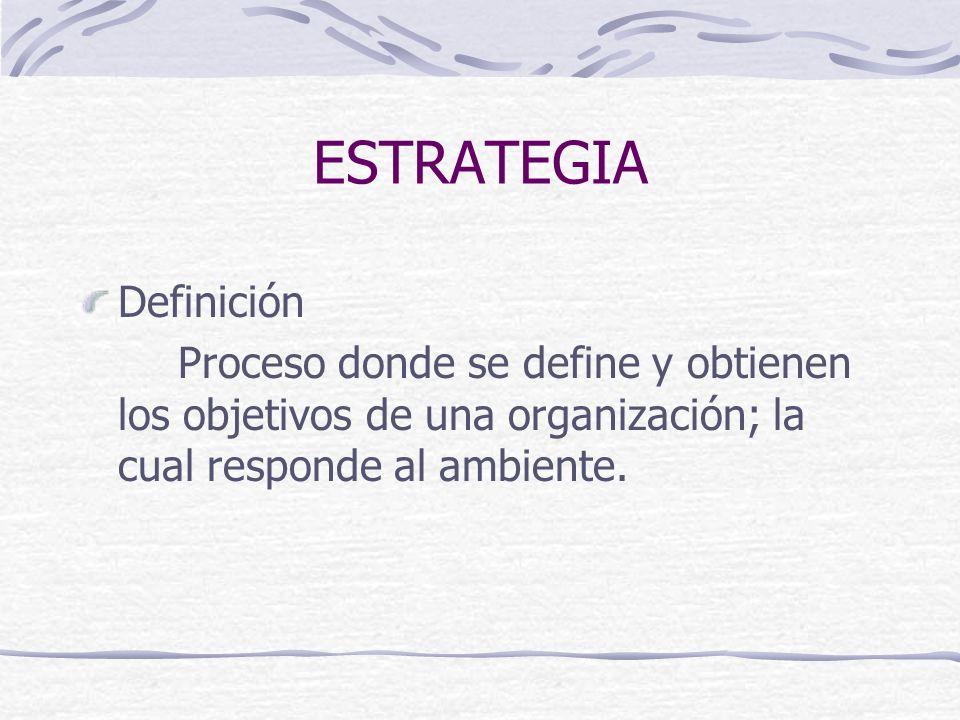 ESTRATEGIA Definición Proceso donde se define y obtienen los objetivos de una organización; la cual responde al ambiente.