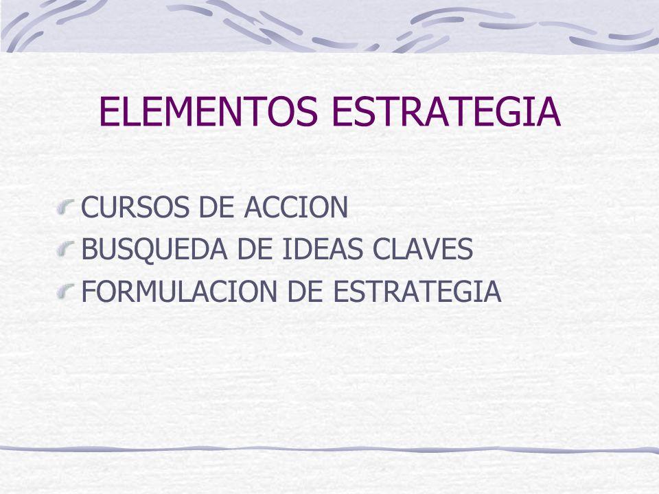 ELEMENTOS ESTRATEGIA CURSOS DE ACCION BUSQUEDA DE IDEAS CLAVES FORMULACION DE ESTRATEGIA