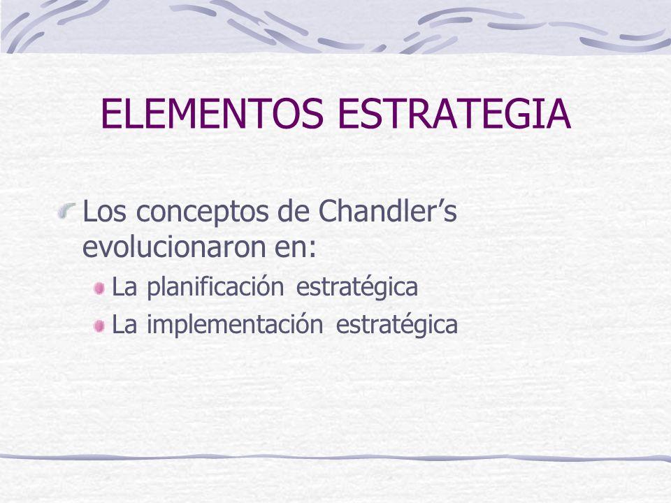 ELEMENTOS ESTRATEGIA Los conceptos de Chandlers evolucionaron en: La planificación estratégica La implementación estratégica