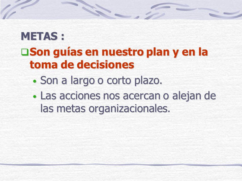 METAS : Son guías en nuestro plan y en la toma de decisiones Son guías en nuestro plan y en la toma de decisiones Son a largo o corto plazo. Son a lar
