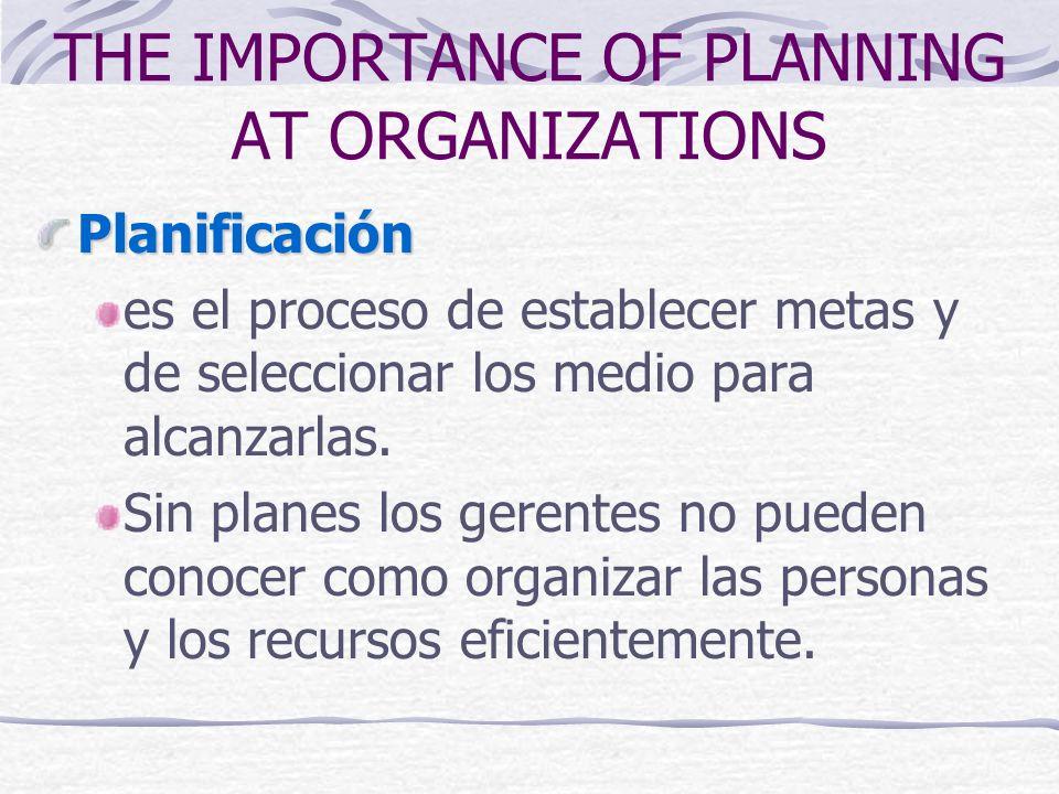 THE IMPORTANCE OF PLANNING AT ORGANIZATIONS Planificación es el proceso de establecer metas y de seleccionar los medio para alcanzarlas. Sin planes lo