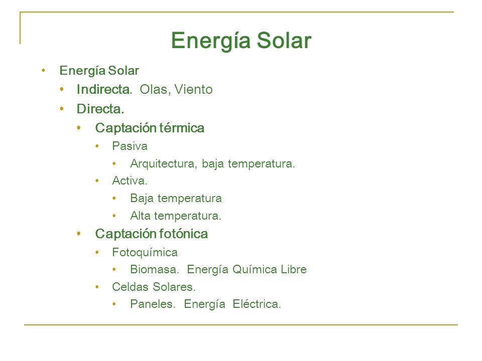 Energía Solar Indirecta. Olas, Viento Directa. Captación térmica Pasiva Arquitectura, baja temperatura. Activa. Baja temperatura Alta temperatura. Cap