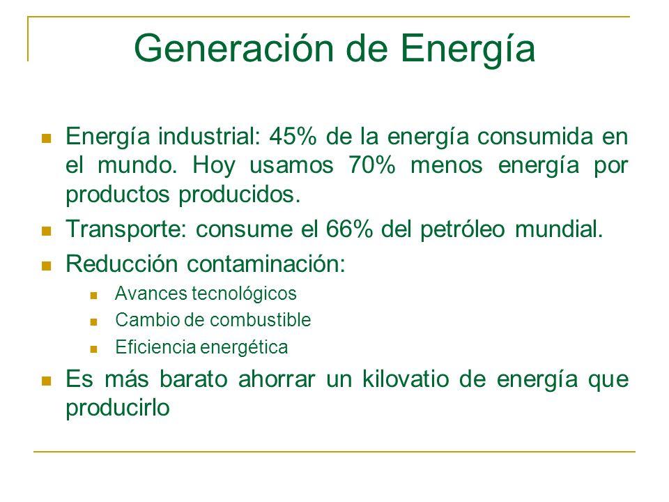 Generación de Energía Energía industrial: 45% de la energía consumida en el mundo. Hoy usamos 70% menos energía por productos producidos. Transporte:
