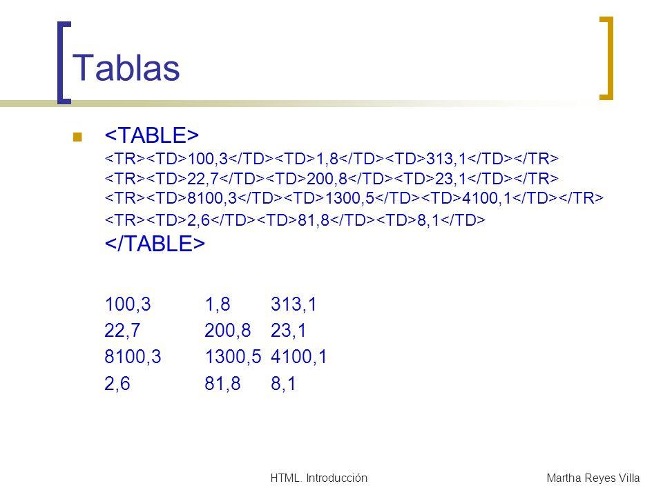HTML. IntroducciónMartha Reyes Villa Tablas 100,3 1,8 313,1 22,7 200,8 23,1 8100,3 1300,5 4100,1 2,6 81,8 8,1 100,31,8313,1 22,7200,823,1 8100,31300,5